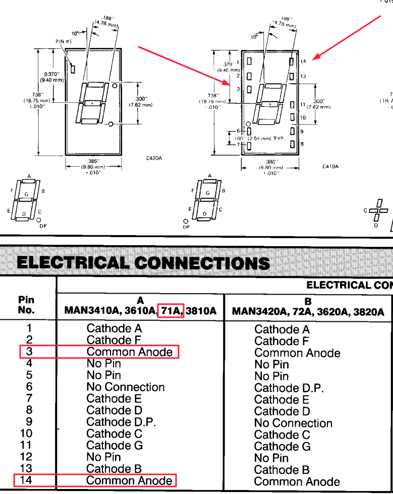 MAN71A Pin Diagram and Documentation with Common Anode Highlighted