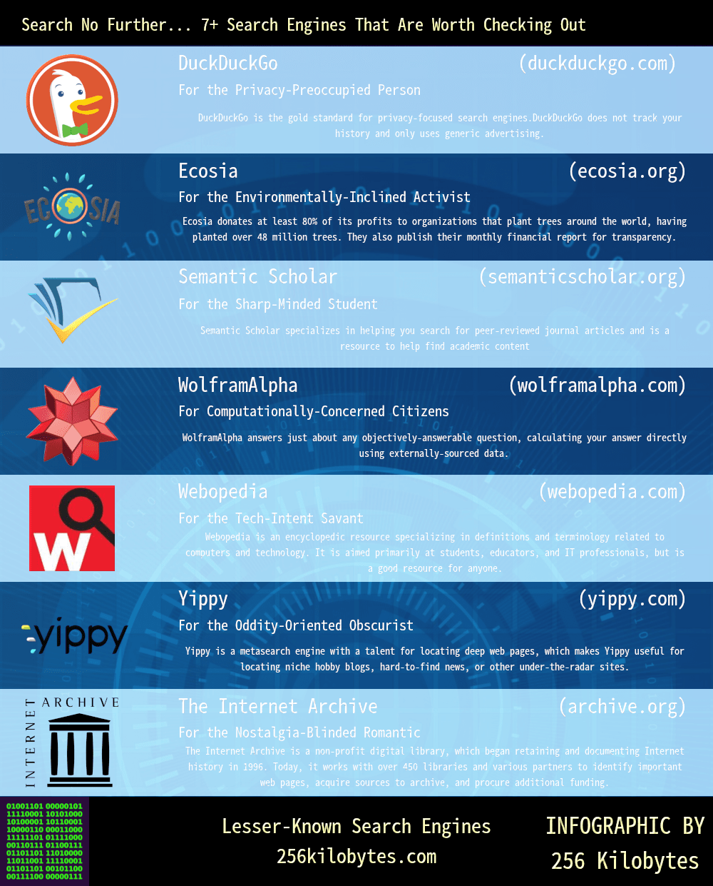 Search Engine Infographic - 7+ Search Engines That Are Worth Checking Out